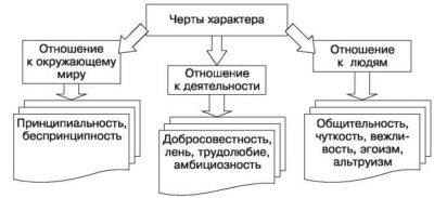 1323885073_psihologiya-147